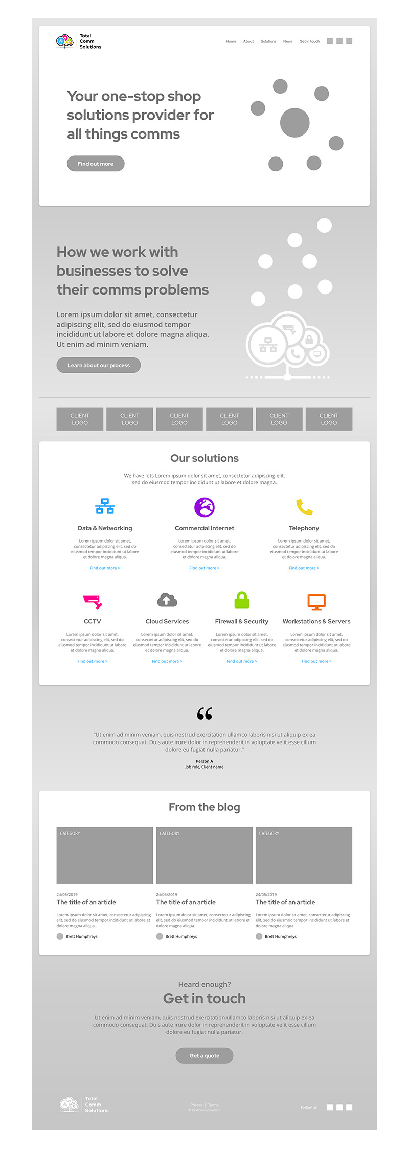 Total Comm Solutions - Website Homepage Wireframe